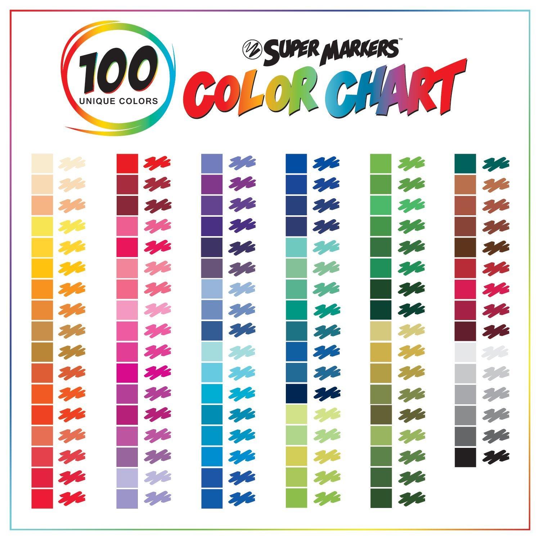 Super Markers Set with 100 Unique Marker Colors Best Offer ...