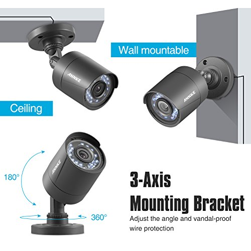 ANNKE 8 Channel Security Camera System 5-in-1 1080P lite H ...