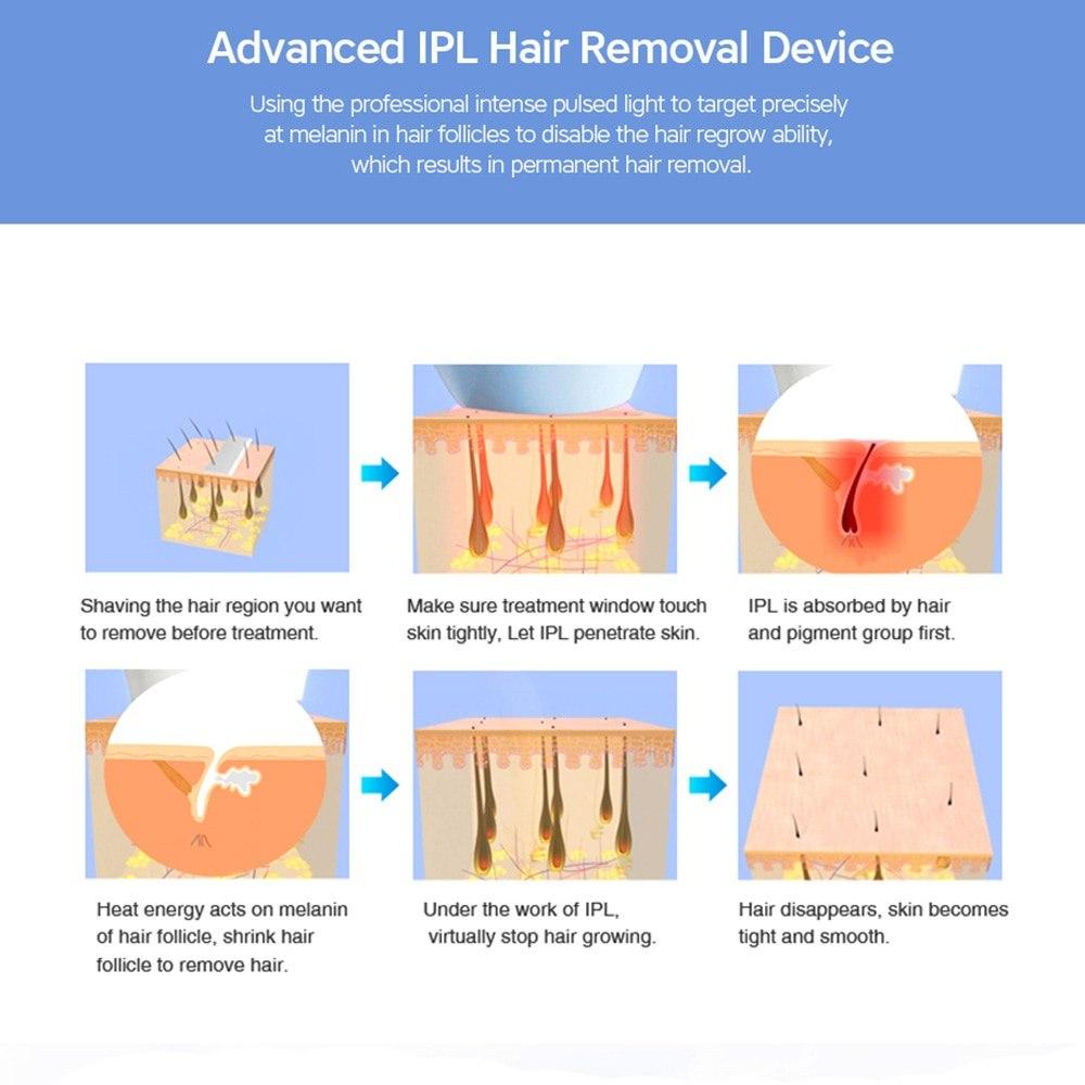 Lescolton 2in1 IPL Laser Epilator Hair Removal Laser Hair Removal Machine Permanent Bikini Trimmer Electric depilador a laser 15