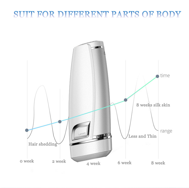 600000 Flash Permanent IPL Laser Hair Removal Machine Epilator 2 in 1 Women Lady Depilator Electric Shaver Body Hair Remover 6