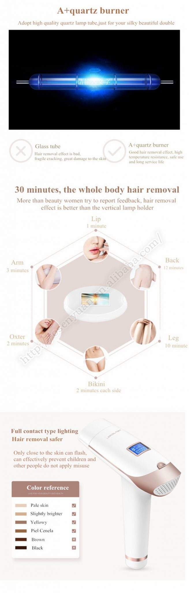 laser hair removal machine Women Epilator Household Full-body Laser Mini IPL Laser Hair Removal LCD display laser epilator 5